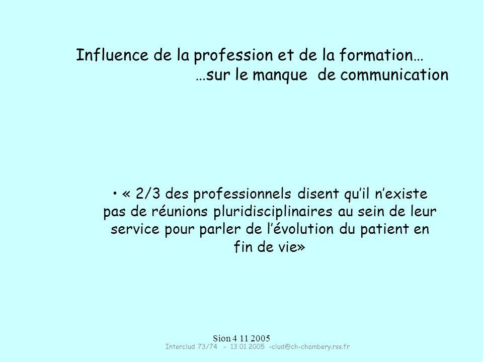 Sion 4 11 2005 Influence de la profession et de la formation… …sur le manque de communication « 2/3 des professionnels disent quil nexiste pas de réunions pluridisciplinaires au sein de leur service pour parler de lévolution du patient en fin de vie» Interclud 73/74 - 13 01 2005 -clud@ch-chambery.rss.fr