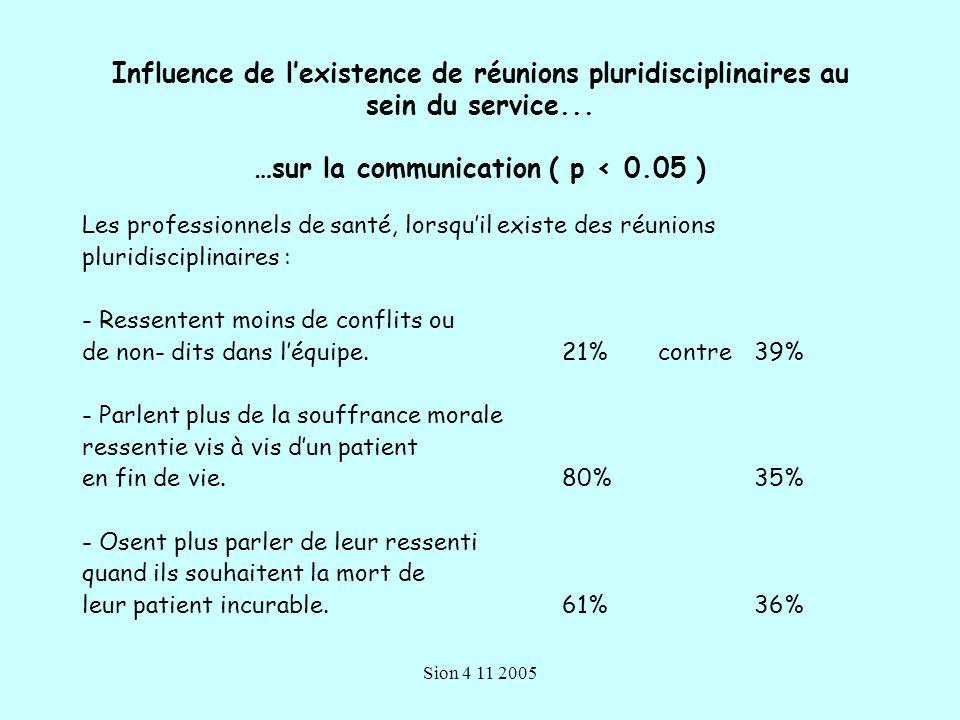 Sion 4 11 2005 Influence de lexistence de réunions pluridisciplinaires au sein du service...