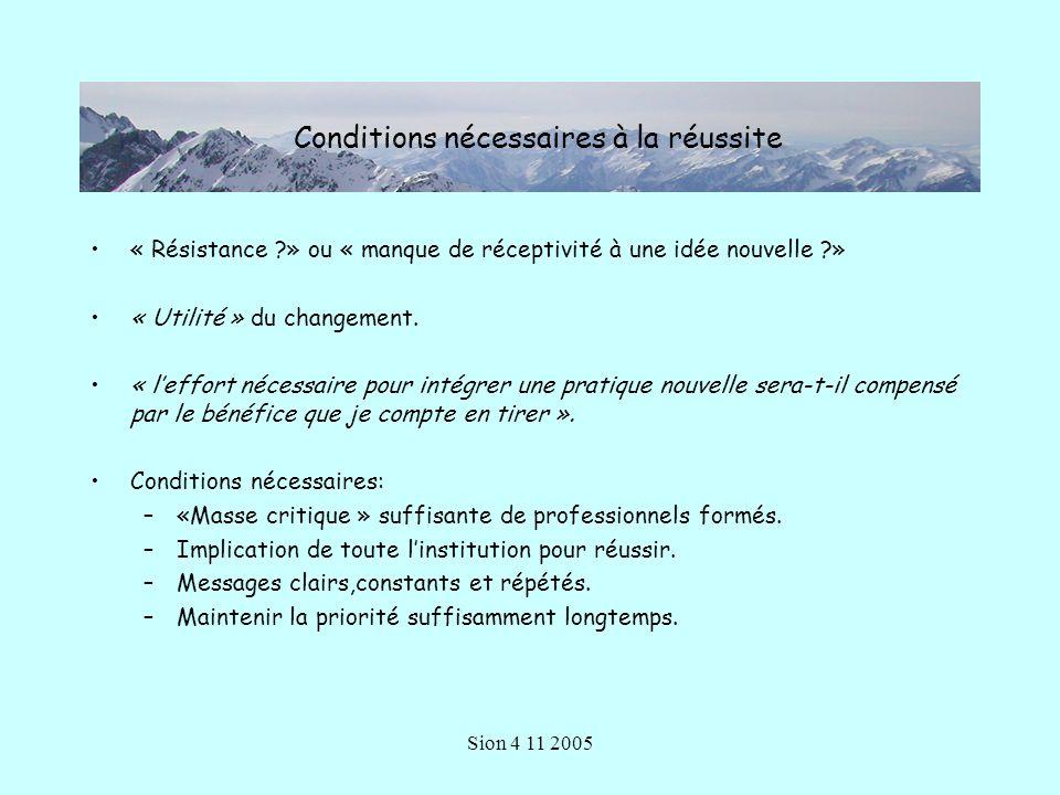 Sion 4 11 2005 La formation des personnels Evaluation de la douleur:rencontre de deux subjectivités.