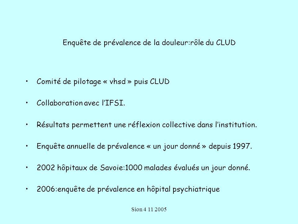 Sion 4 11 2005 Enquête de prévalence de la douleur:rôle du CLUD Comité de pilotage « vhsd » puis CLUD Collaboration avec lIFSI.