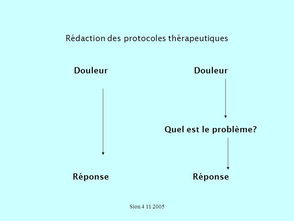 Sion 4 11 2005 Rédaction des protocoles thérapeutiques Douleur Réponse Douleur Quel est le problème.