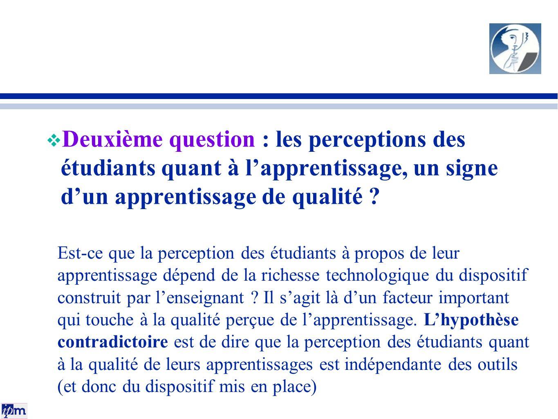 Pour un apprentissage de qualité ? Deuxième question : les perceptions des étudiants quant à lapprentissage, un signe dun apprentissage de qualité ? E