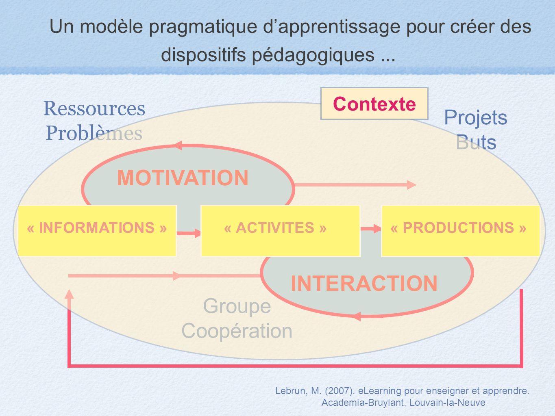 Ressources Problèmes Projets Buts Un modèle pragmatique dapprentissage pour créer des dispositifs pédagogiques... Groupe Coopération « INFORMATIONS »