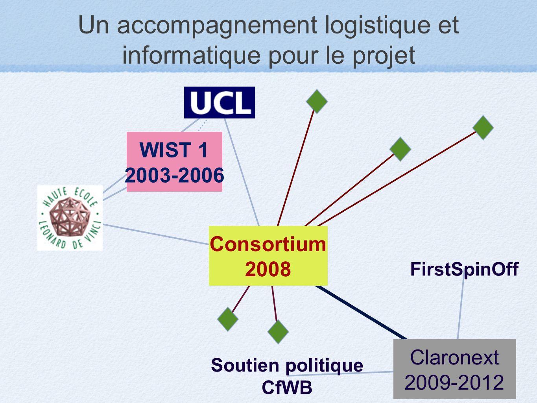 Un accompagnement logistique et informatique pour le projet WIST 1 2003-2006 Consortium 2008 Claronext 2009-2012 FirstSpinOff Soutien politique CfWB