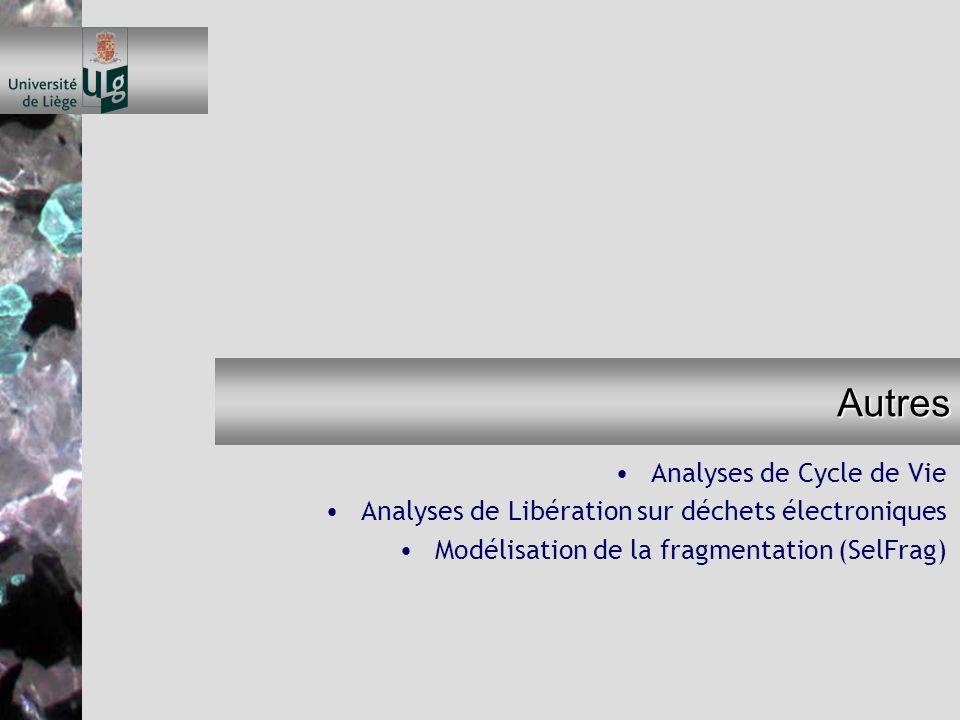 Autres Analyses de Cycle de Vie Analyses de Libération sur déchets électroniques Modélisation de la fragmentation (SelFrag)