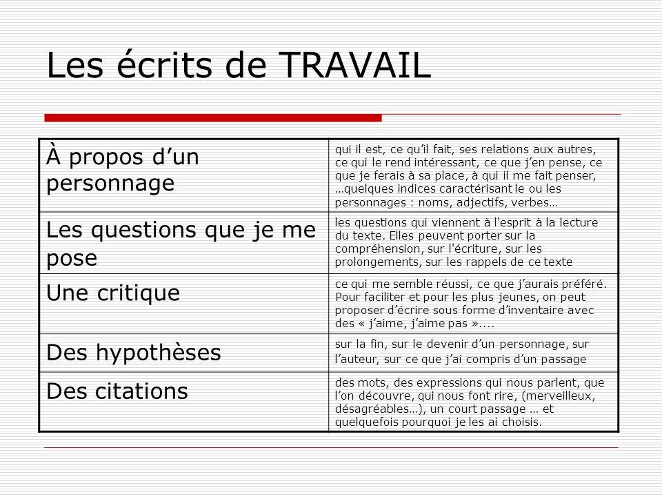 Les écrits de TRAVAIL Des implicites ce que jai compris sur un passage difficile, mon interprétation, mes questions, ce à quoi ça me fait penser.
