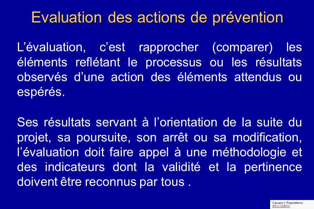 Evaluation des actions de prévention Lévaluation, cest rapprocher (comparer) les éléments reflétant le processus ou les résultats observés dune action des éléments attendus ou espérés.