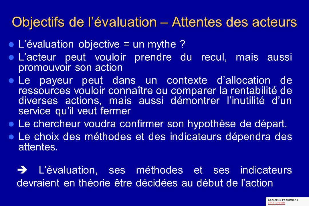 Objectifs de lévaluation – Attentes des acteurs Lévaluation objective = un mythe ? Lacteur peut vouloir prendre du recul, mais aussi promouvoir son ac
