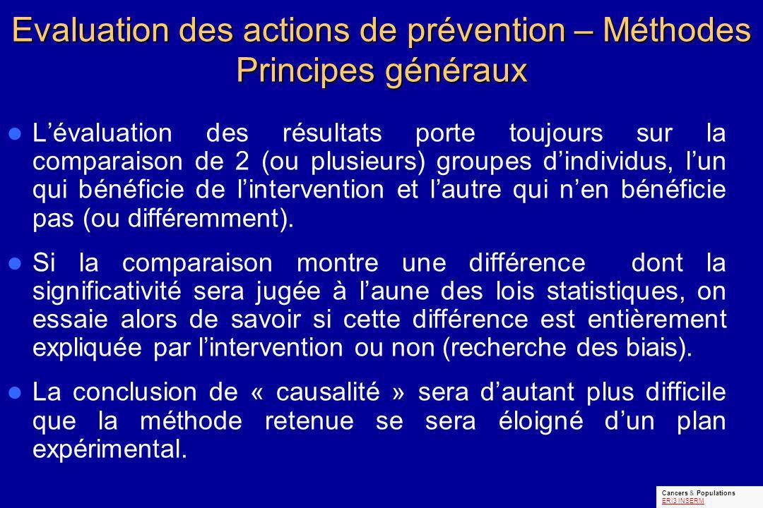 Evaluation des actions de prévention.