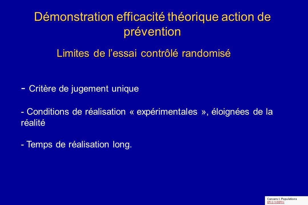 Démonstration efficacité théorique action de prévention Limites de lessai contrôlé randomisé - Critère de jugement unique - Conditions de réalisation