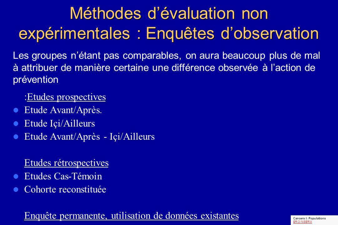Méthodes dévaluation non expérimentales : Enquêtes dobservation :Etudes prospectives Etude Avant/Après. Etude Içi/Ailleurs Etude Avant/Après - Içi/Ail