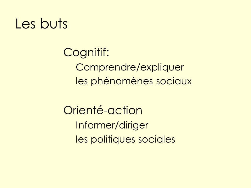 Les buts Cognitif: Comprendre/expliquer les phénomènes sociaux Orienté-action Informer/diriger les politiques sociales