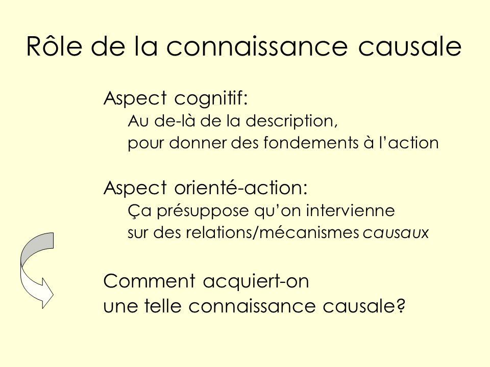 Rôle de la connaissance causale Aspect cognitif: Au de-là de la description, pour donner des fondements à laction Aspect orienté-action: Ça présuppose quon intervienne sur des relations/mécanismes causaux Comment acquiert-on une telle connaissance causale?