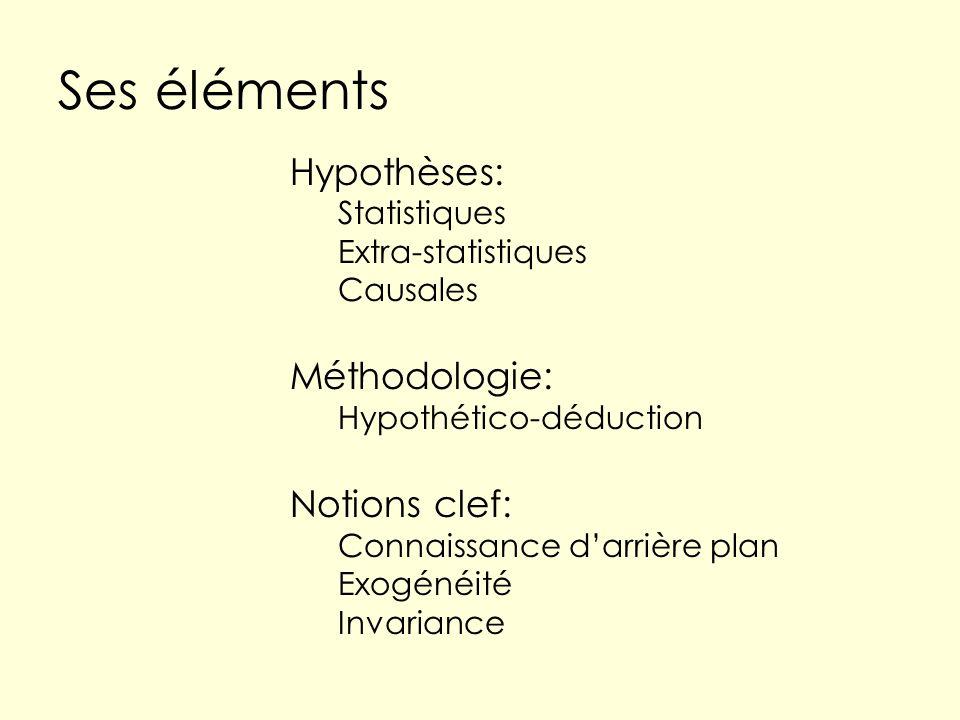 Ses éléments Hypothèses: Statistiques Extra-statistiques Causales Méthodologie: Hypothético-déduction Notions clef: Connaissance darrière plan Exogéné