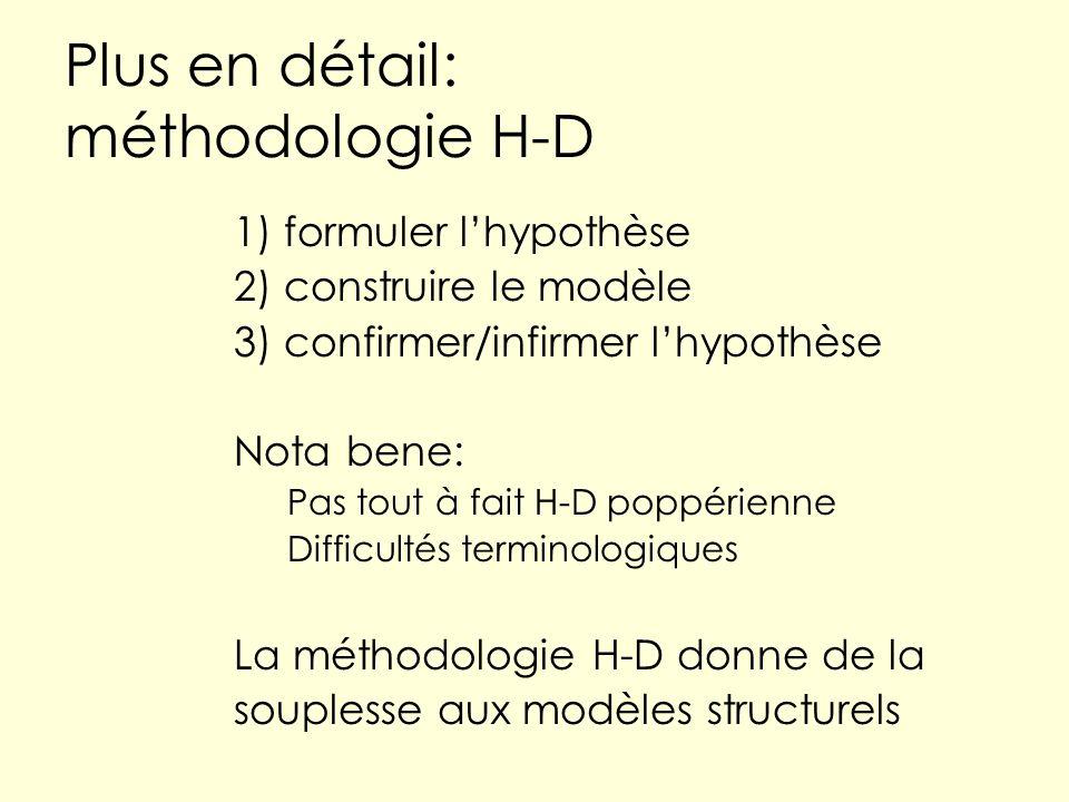 Plus en détail: méthodologie H-D 1) formuler lhypothèse 2) construire le modèle 3) confirmer/infirmer lhypothèse Nota bene: Pas tout à fait H-D poppérienne Difficultés terminologiques La méthodologie H-D donne de la souplesse aux modèles structurels