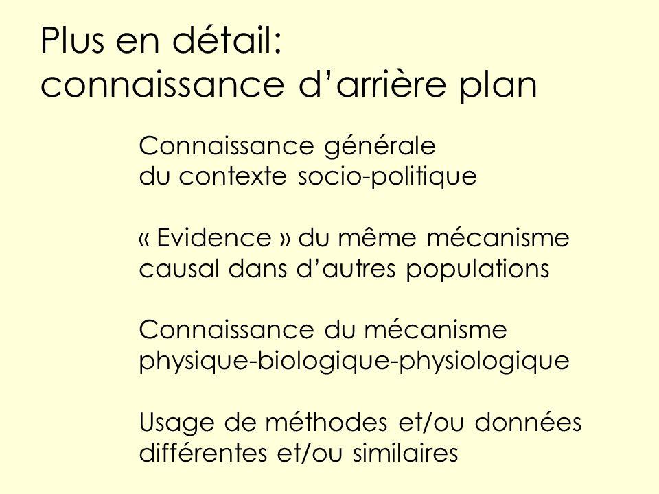 Plus en détail: connaissance darrière plan Connaissance générale du contexte socio-politique « Evidence » du même mécanisme causal dans dautres populations Connaissance du mécanisme physique-biologique-physiologique Usage de méthodes et/ou données différentes et/ou similaires
