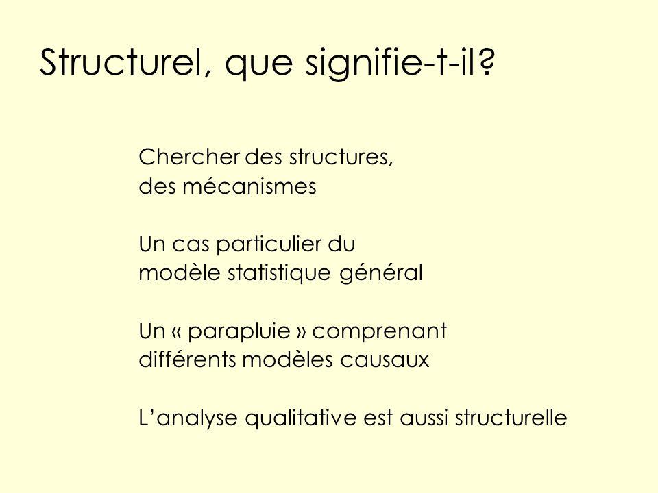 Structurel, que signifie-t-il? Chercher des structures, des mécanismes Un cas particulier du modèle statistique général Un « parapluie » comprenant di