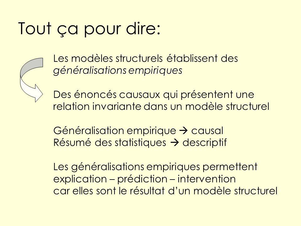 Tout ça pour dire: Les modèles structurels établissent des généralisations empiriques Des énoncés causaux qui présentent une relation invariante dans