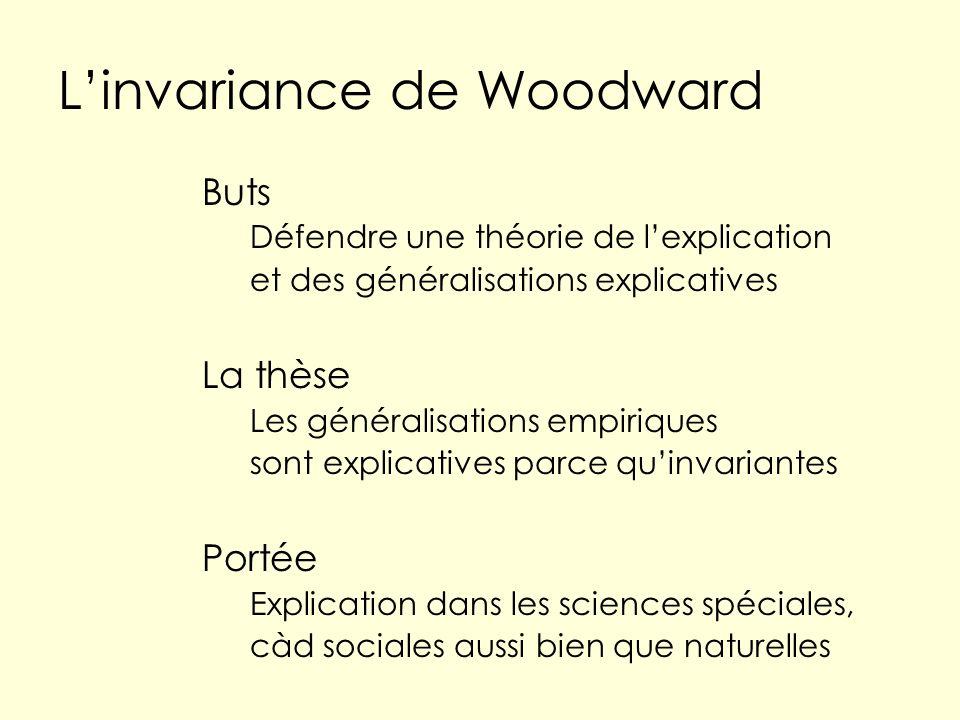 Linvariance de Woodward Buts Défendre une théorie de lexplication et des généralisations explicatives La thèse Les généralisations empiriques sont explicatives parce quinvariantes Portée Explication dans les sciences spéciales, càd sociales aussi bien que naturelles