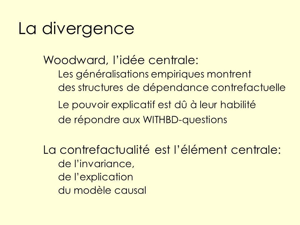 La divergence Woodward, lidée centrale: Les généralisations empiriques montrent des structures de dépendance contrefactuelle Le pouvoir explicatif est dû à leur habilité de répondre aux WITHBD-questions La contrefactualité est lélément centrale: de linvariance, de lexplication du modèle causal