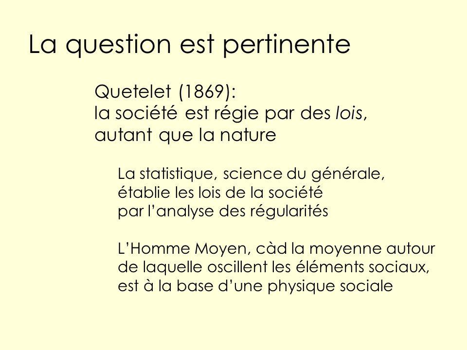 La question est pertinente Quetelet (1869): lois la société est régie par des lois, autant que la nature La statistique, science du générale, établie les lois de la société par lanalyse des régularités LHomme Moyen, càd la moyenne autour de laquelle oscillent les éléments sociaux, est à la base dune physique sociale