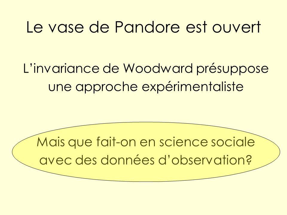 Le vase de Pandore est ouvert Linvariance de Woodward présuppose une approche expérimentaliste Mais que fait-on en science sociale avec des données dobservation?