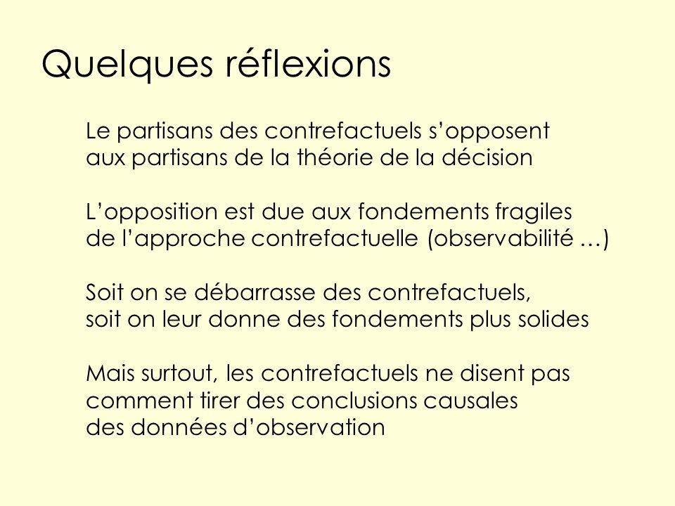 Quelques réflexions Le partisans des contrefactuels sopposent aux partisans de la théorie de la décision Lopposition est due aux fondements fragiles d