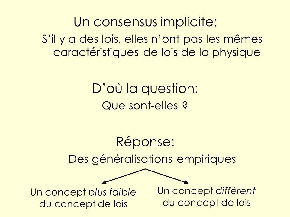 Un consensus implicite: Sil y a des lois, elles nont pas les mêmes caractéristiques de lois de la physique Doù la question: Que sont-elles .