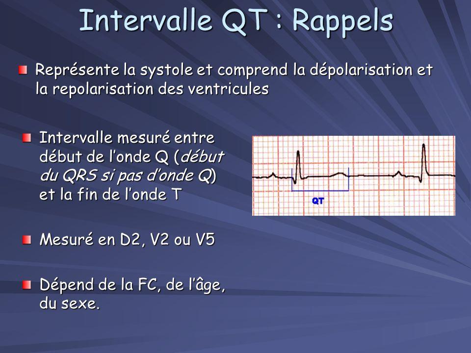 Intervalle QT : Rappels Intervalle mesuré entre début de londe Q (début du QRS si pas donde Q) et la fin de londe T Mesuré en D2, V2 ou V5 Dépend de la FC, de lâge, du sexe.