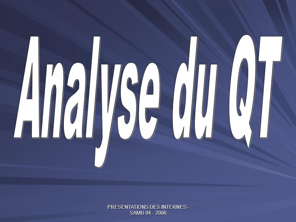 Intervalle QT : Rappels Intervalle mesuré entre début de londe Q (début du QRS si pas donde Q) et la fin de londe T Mesuré en D2, V2 ou V5 Dépend de l