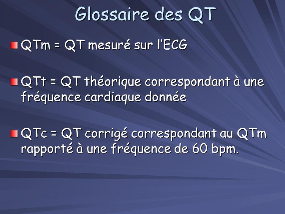 Glossaire des QT QTm = QT mesuré sur lECG QTt = QT théorique correspondant à une fréquence cardiaque donnée QTc = QT corrigé correspondant au QTm rapporté à une fréquence de 60 bpm.