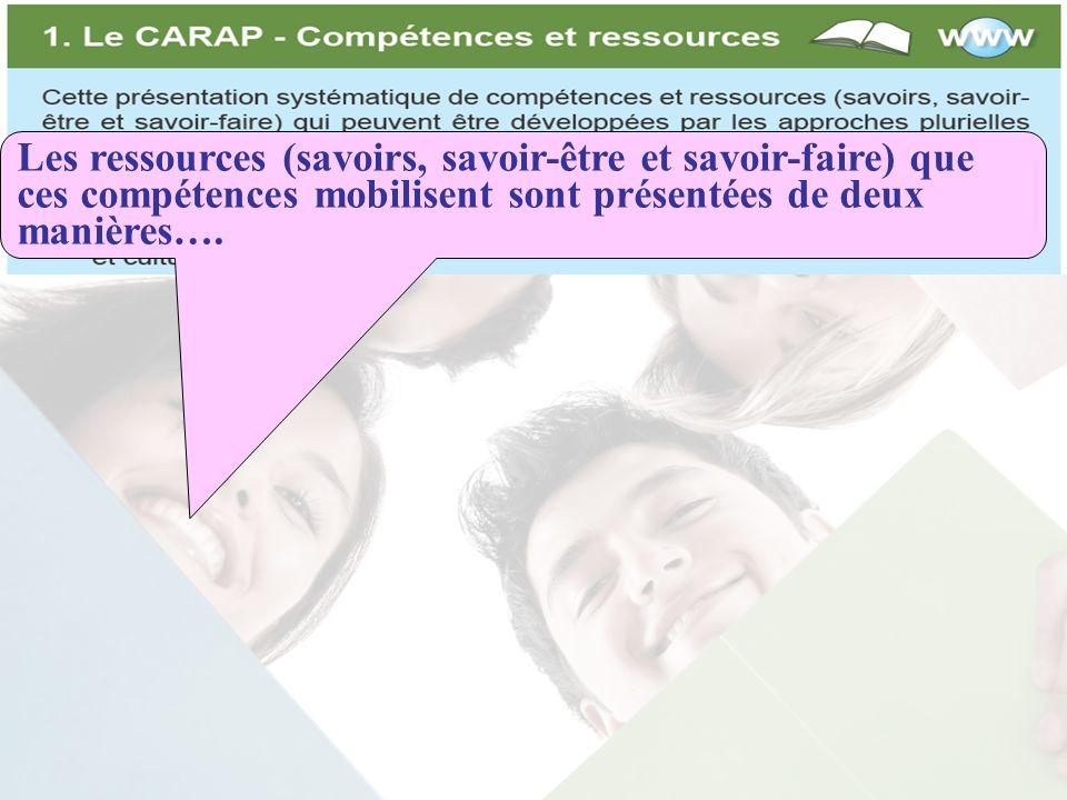 Les ressources (savoirs, savoir-être et savoir-faire) que ces compétences mobilisent sont présentées de deux manières….