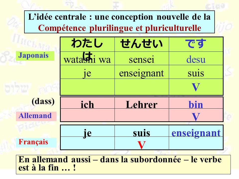Lidée centrale : une conception nouvelle de la Compétence plurilingue et pluriculturelle En allemand aussi – dans la subordonnée – le verbe est à la fin … .