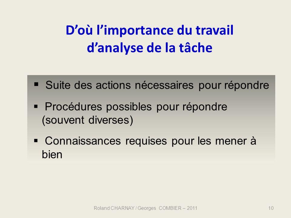Doù limportance du travail danalyse de la tâche 10 Suite des actions nécessaires pour répondre Procédures possibles pour répondre (souvent diverses) C