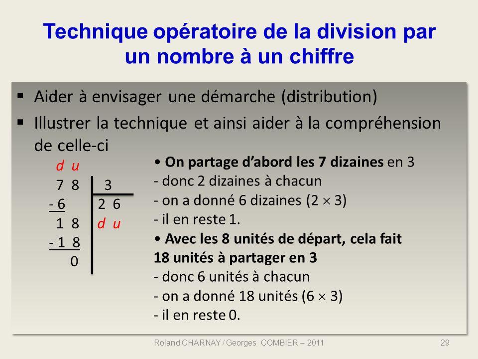 Roland CHARNAY / Georges COMBIER – 201129 Technique opératoire de la division par un nombre à un chiffre Aider à envisager une démarche (distribution)