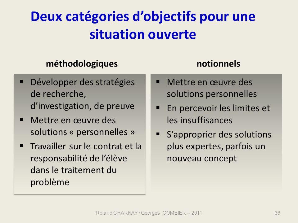 Deux catégories dobjectifs pour une situation ouverte méthodologiques Développer des stratégies de recherche, dinvestigation, de preuve Mettre en œuvr