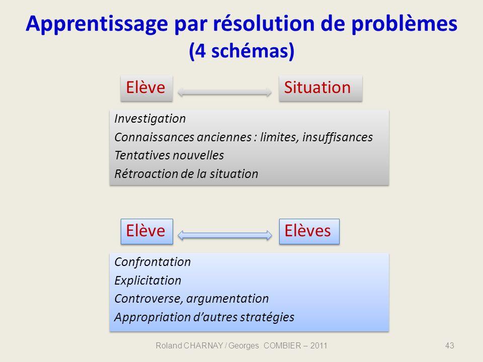Apprentissage par résolution de problèmes (4 schémas) 43 Elève Situation Investigation Connaissances anciennes : limites, insuffisances Tentatives nou