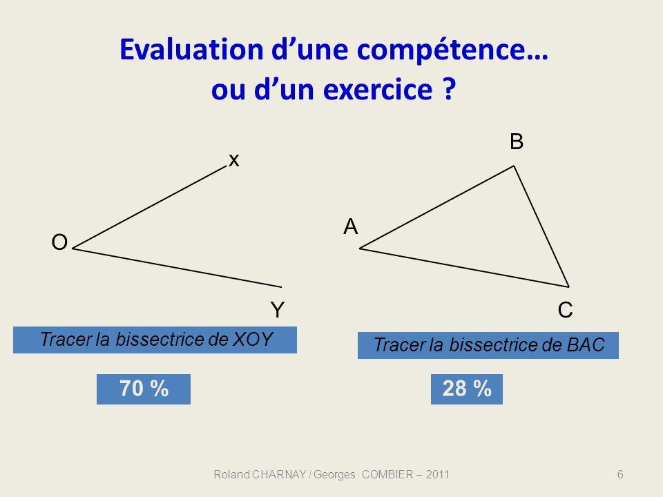 Roland CHARNAY / Georges COMBIER – 20116 Evaluation dune compétence… ou dun exercice ? x O Y 70 % Tracer la bissectrice de XOY A C B 28 % Tracer la bi