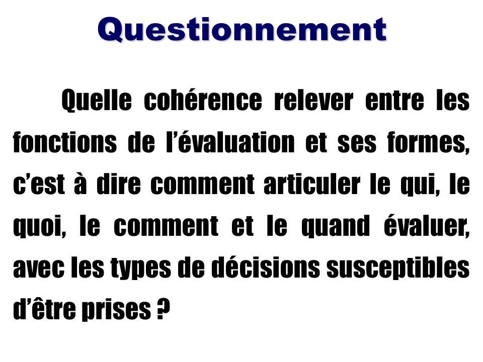 Quelle cohérence relever entre les fonctions de lévaluation et ses formes, cest à dire comment articuler le qui, le quoi, le comment et le quand évalu