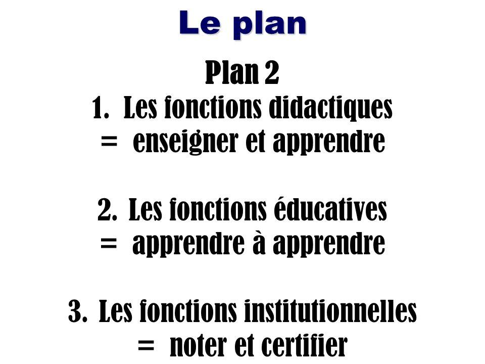 Le plan Plan 2 1. Les fonctions didactiques = enseigner et apprendre 2. Les fonctions éducatives = apprendre à apprendre 3. Les fonctions institutionn