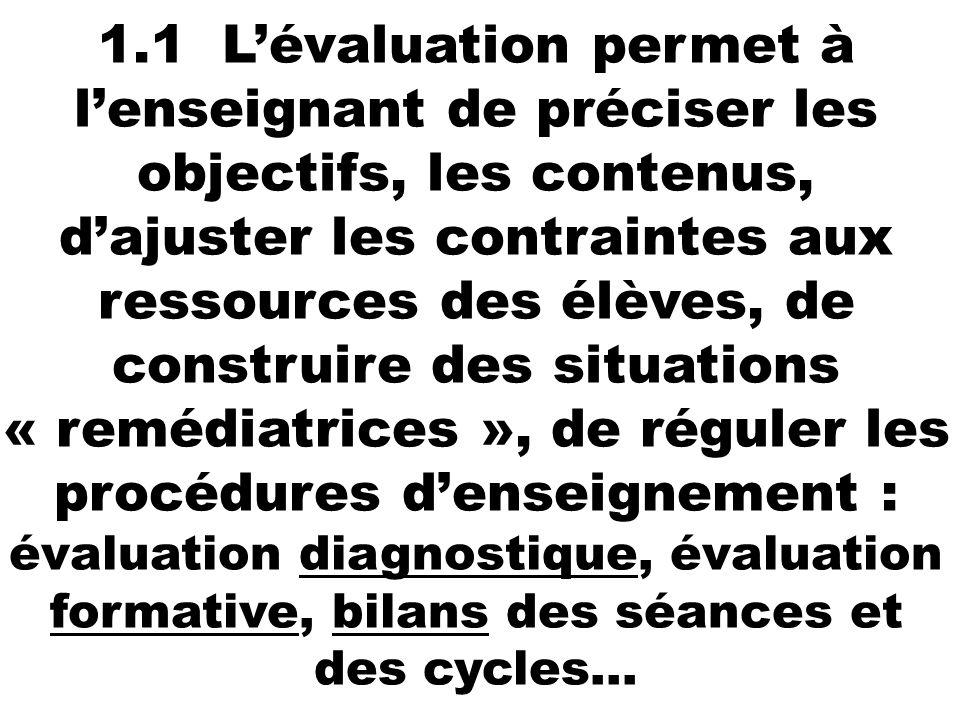 1.1 Lévaluation permet à lenseignant de préciser les objectifs, les contenus, dajuster les contraintes aux ressources des élèves, de construire des si