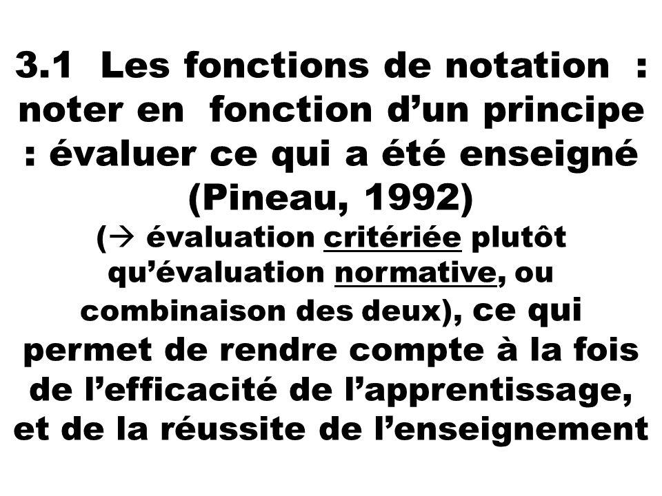 3.1 Les fonctions de notation : noter en fonction dun principe : évaluer ce qui a été enseigné (Pineau, 1992) ( évaluation critériée plutôt quévaluati