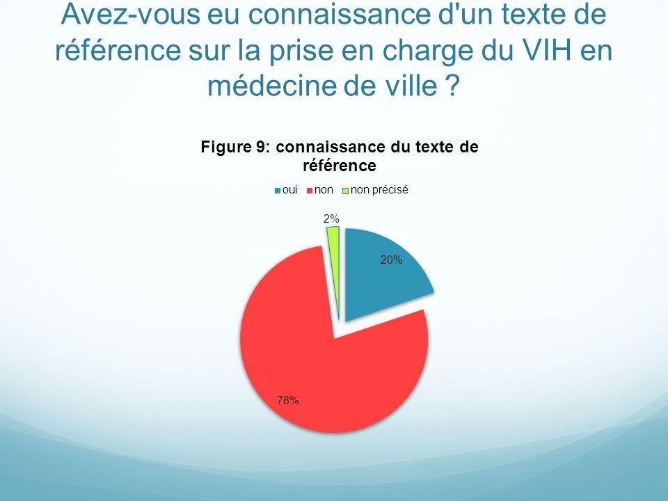Avez-vous eu connaissance d un texte de référence sur la prise en charge du VIH en médecine de ville