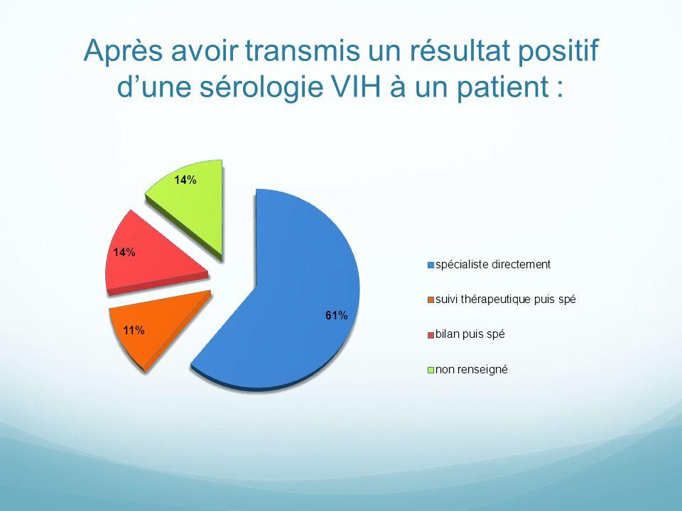 Après avoir transmis un résultat positif dune sérologie VIH à un patient :