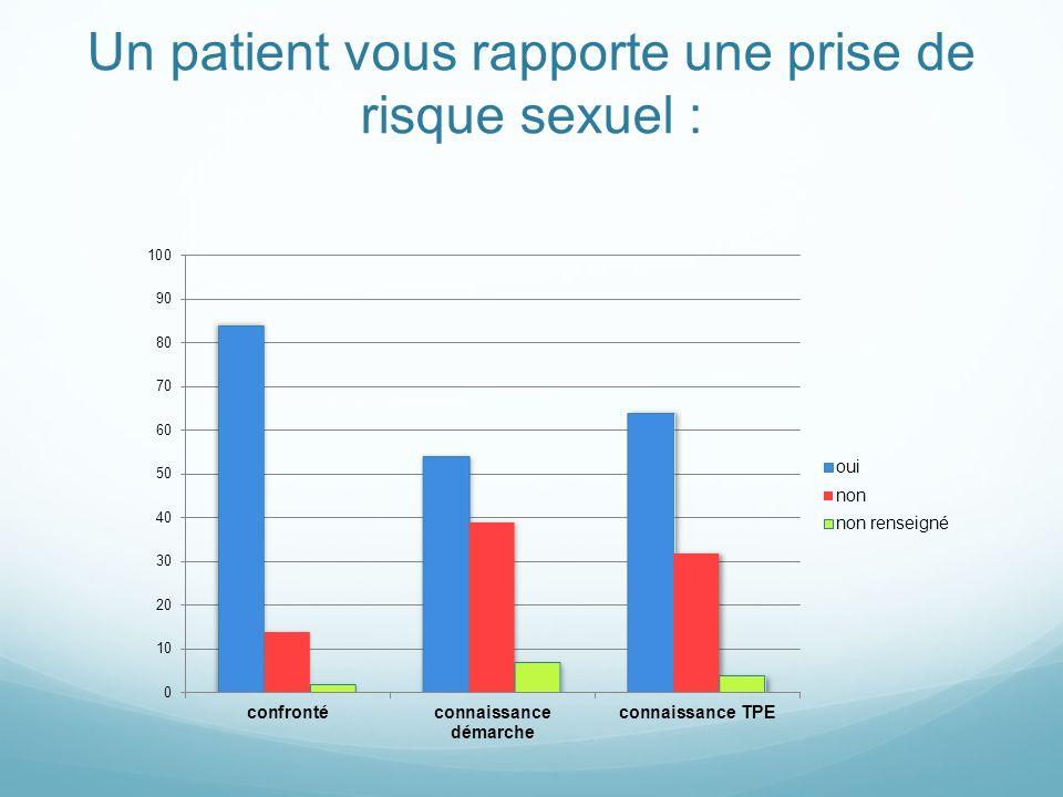 Un patient vous rapporte une prise de risque sexuel :