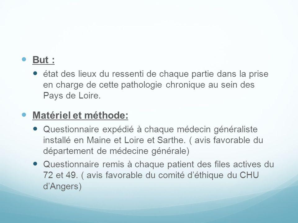 But : état des lieux du ressenti de chaque partie dans la prise en charge de cette pathologie chronique au sein des Pays de Loire. Matériel et méthode