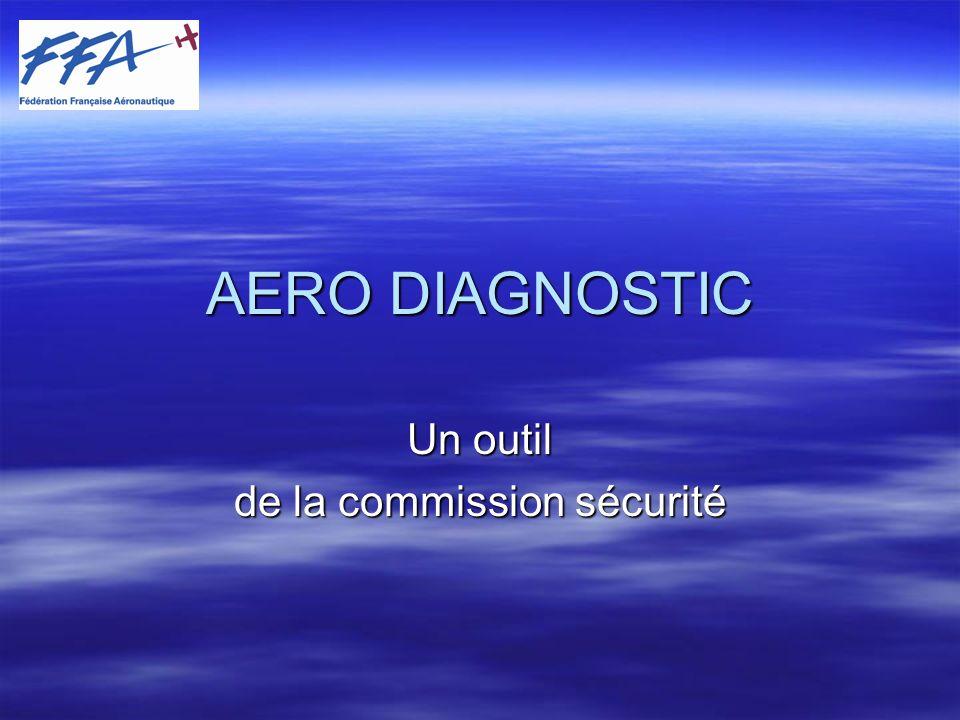 Quest-ce qu Aéro Diagnostic .