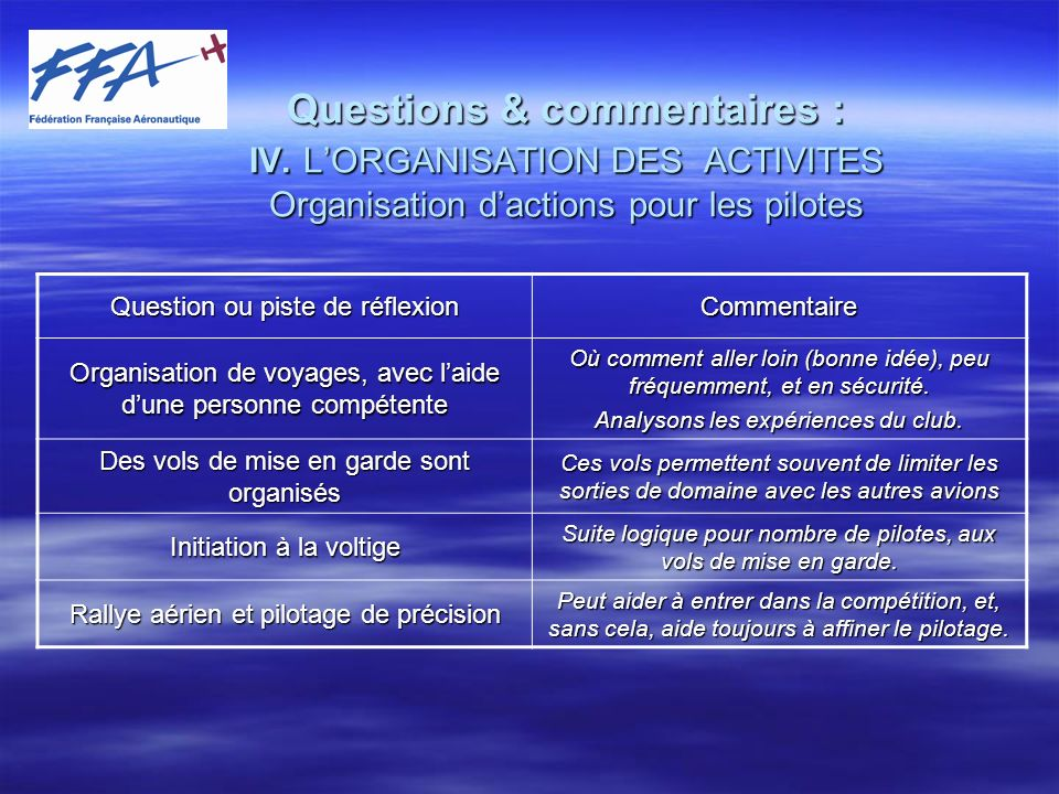 Questions & commentaires : IV.