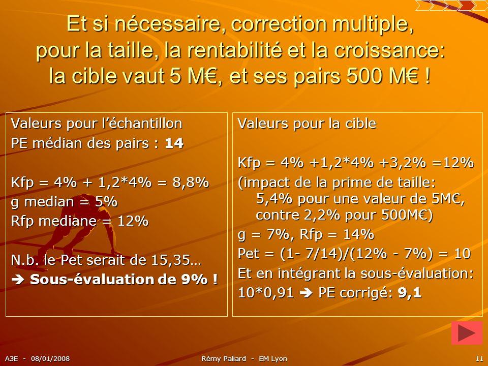 A3E - 08/01/2008Rémy Paliard - EM Lyon11 Et si nécessaire, correction multiple, pour la taille, la rentabilité et la croissance: la cible vaut 5 M, et