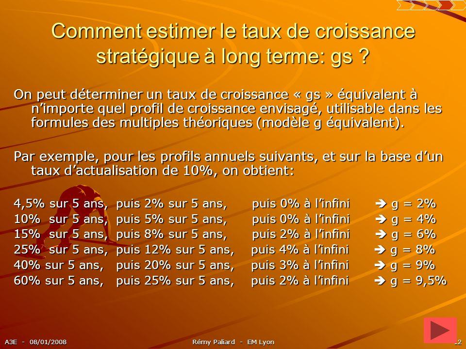A3E - 08/01/2008Rémy Paliard - EM Lyon12 Comment estimer le taux de croissance stratégique à long terme: gs ? On peut déterminer un taux de croissance